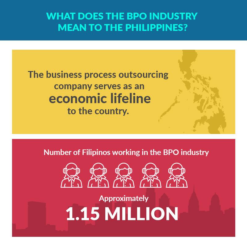 PH BPO Industry